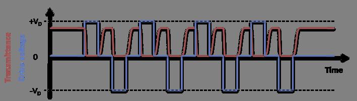 waveform2