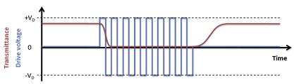 waveform1_424px