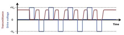 waveform2_424px